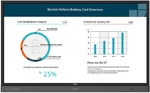 Интерактивная панель BENQ RP704K