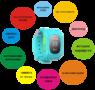 Детские умные часы smart baby watch Q50 с gps трекером